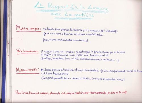 Physique, 6ème classe-1